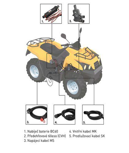 Předehřev motoru CALIX - ATV