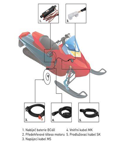 Předehřev motoru CALIX pro SKÚTRY
