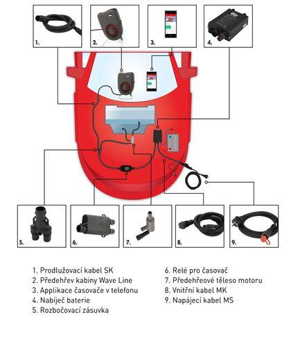 Předehřev motoru CALIX pro osobní AUTOMOBILY